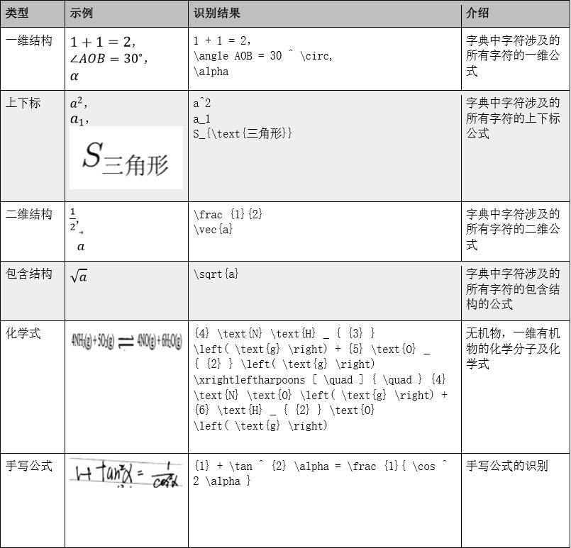 K12数理化OCR公式识别