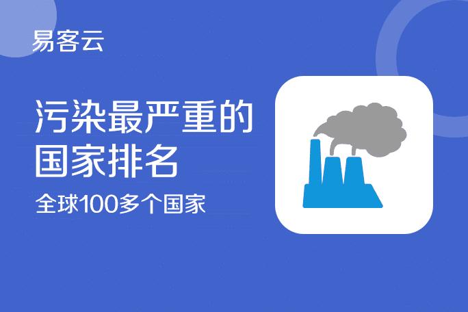 污染最严重的国家排名