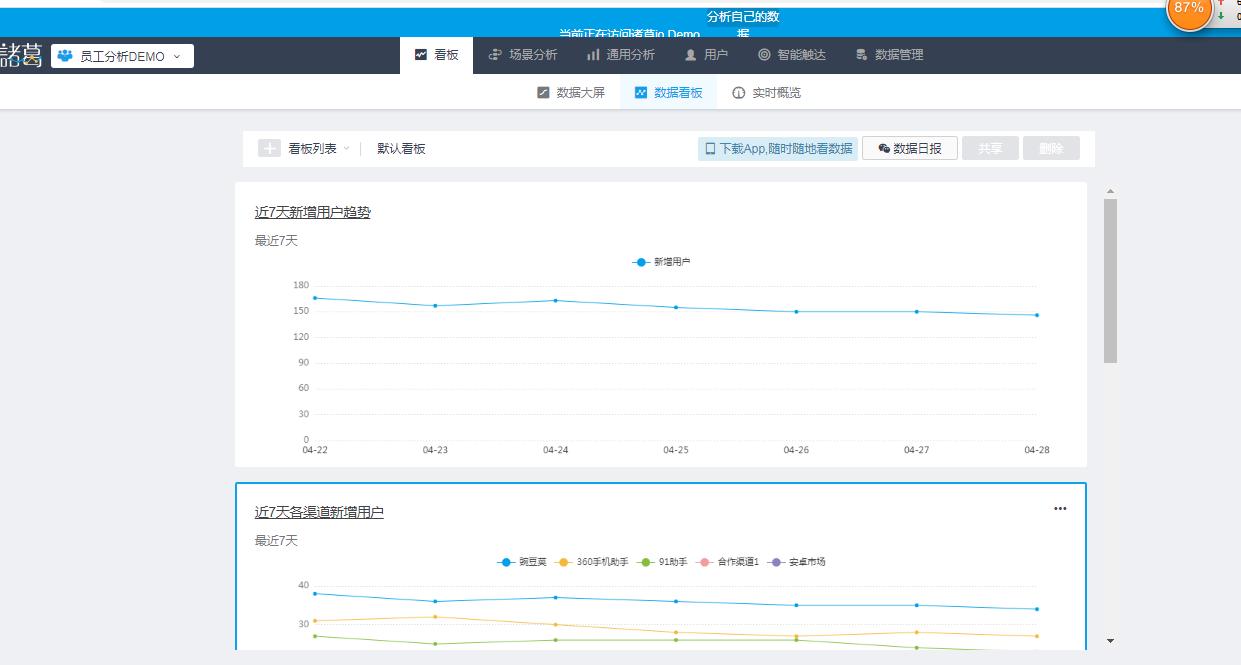 数据分析平台SAAS SMART版