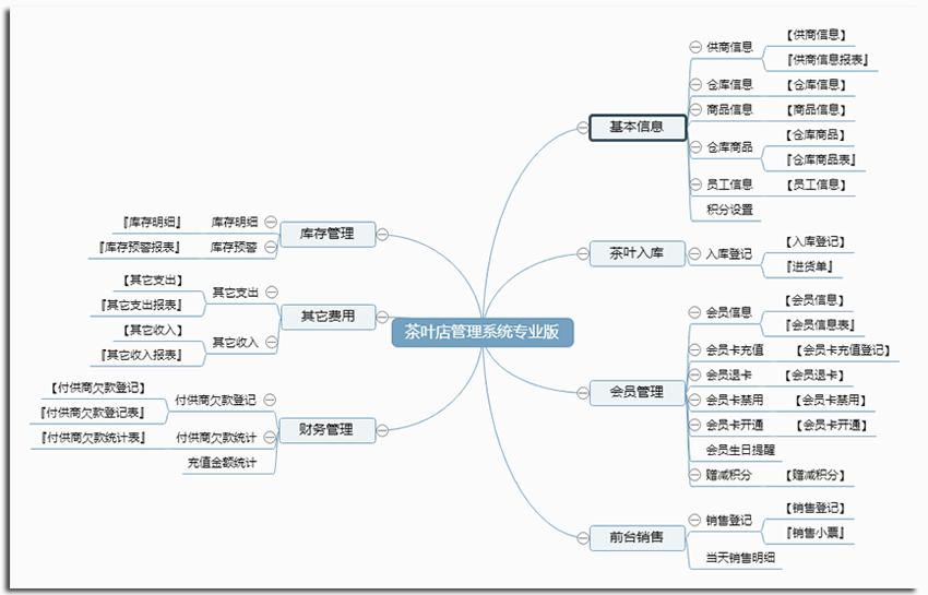 宏达茶叶店管理系统专业版
