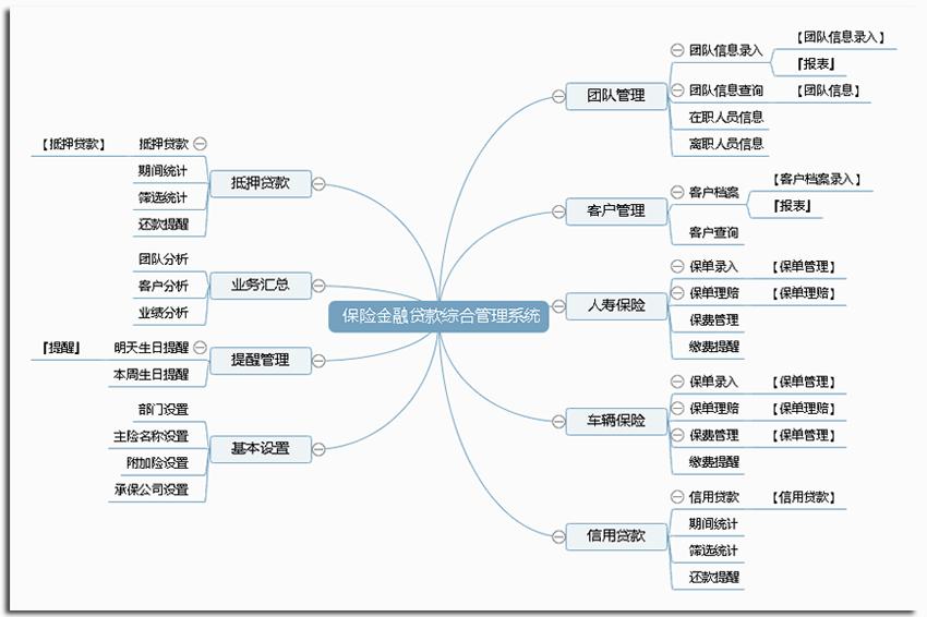 HD保险金融贷款综合管理系统