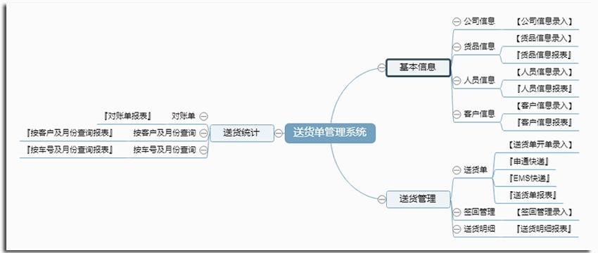 宏达送货单管理系统
