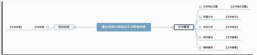 宏达建设系统行政执法文书管理系统