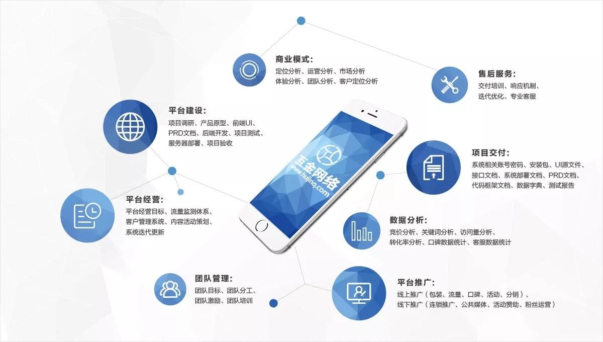 O2O平台开发 家政服务APP开发 在线商城APP定制