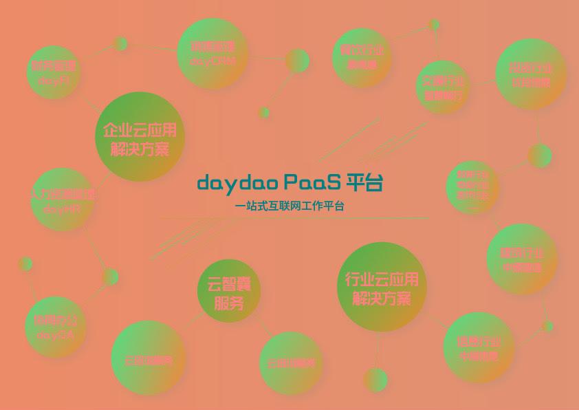 一站式企业管理saas平台 daydao