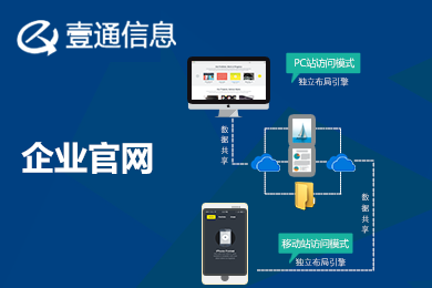 推广营销型企业门户网站PC单站