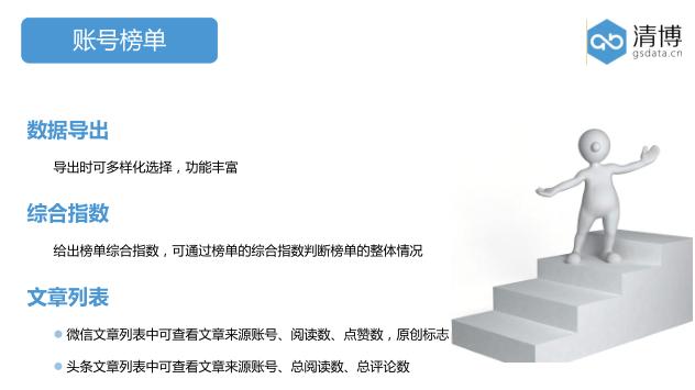 新媒体属地管理微信微博账号管理子账号